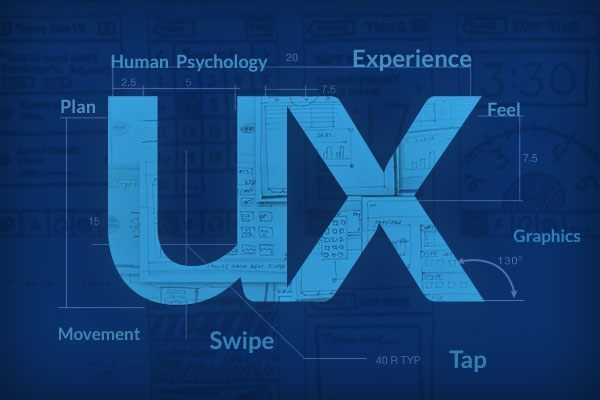 The 10 Best User Experience Tools For Evaluating UX on Your Website