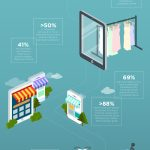 Buyer journey infographic