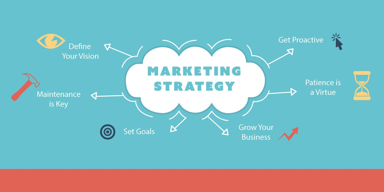 Marketing Strategy: How to Plan Yours in 12 Steps